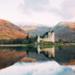 Loch Awe Feature Image